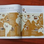 Карта кофе